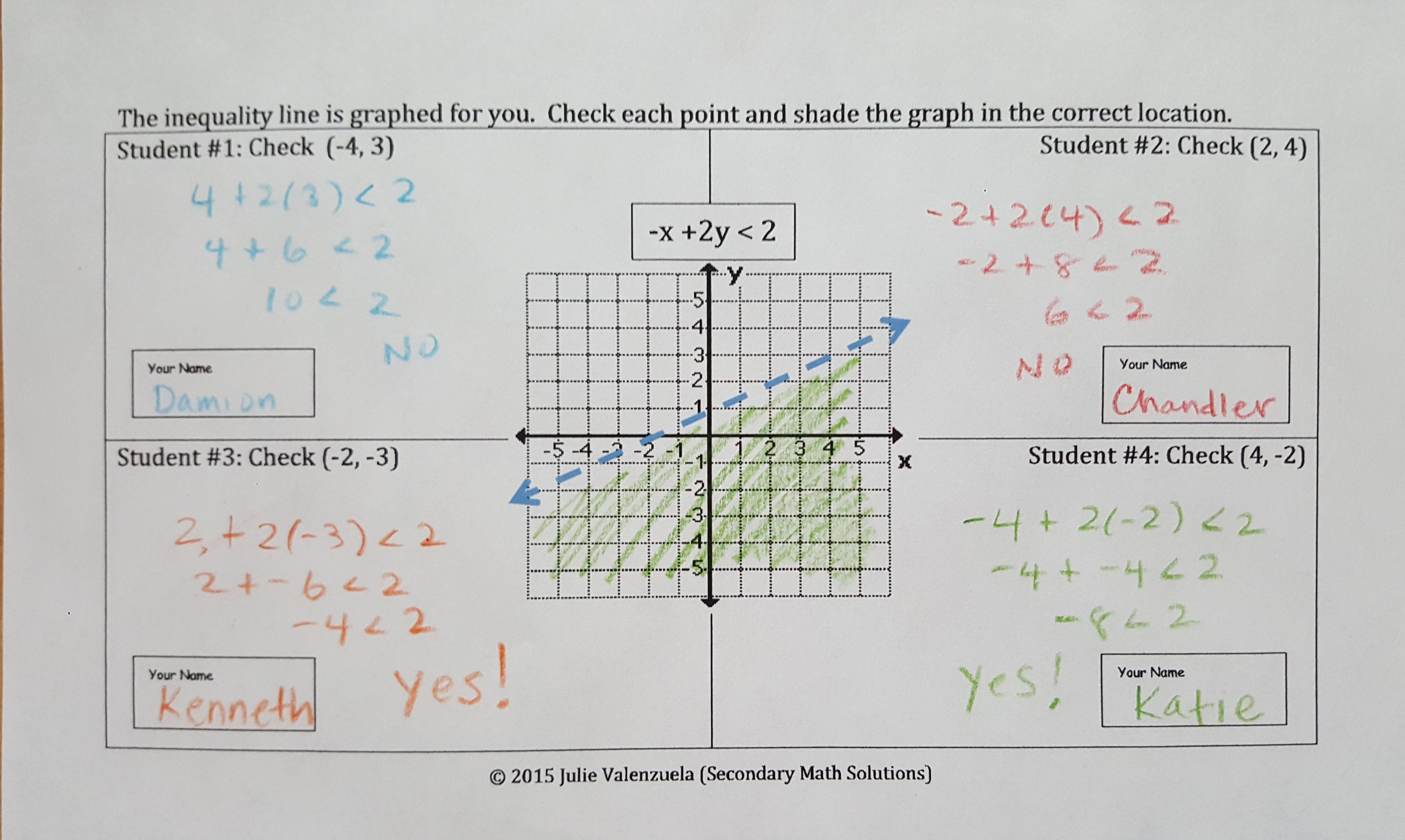 Graphing Inequalities In Standard Form Group Activity