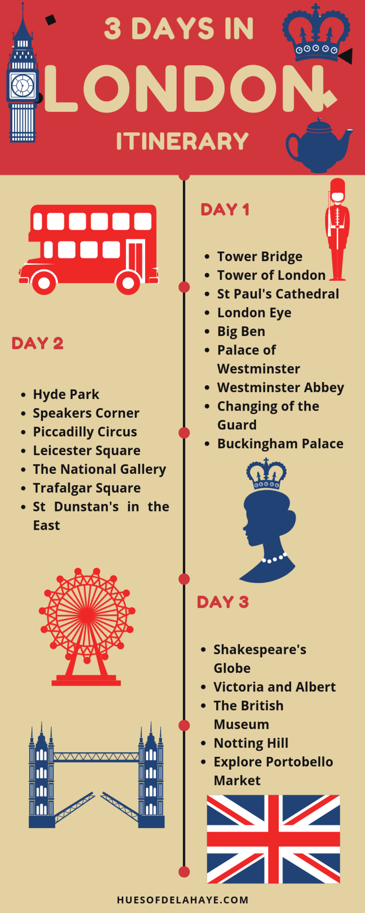 3 Days in London Itinerary The Perfect 72 Hour London Itinerary