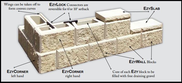 Australia S Leading Retaining Wall Block Supplier Retaining Wall Blocks Retaining Wall Block Retaining Wall