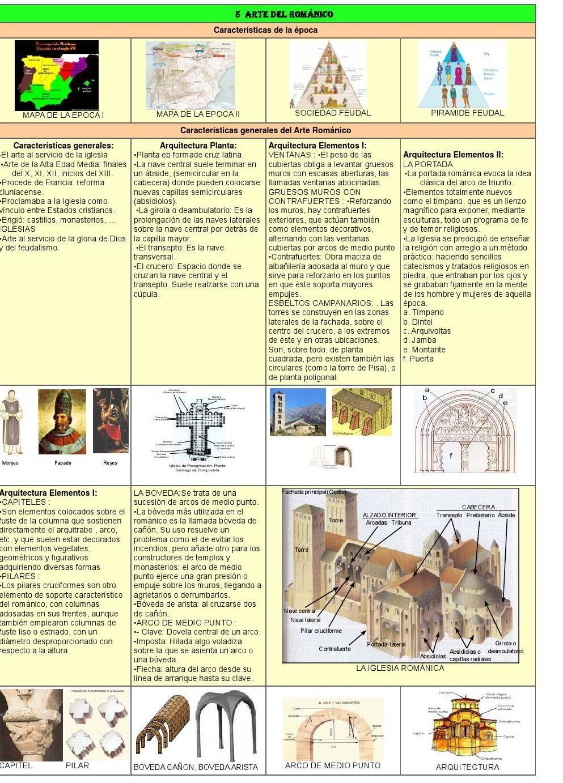 Resumen De Historia Del Arte Completo Clippedonissuu Historia Del Arte Clases De Historia Del Arte Clases De Arte
