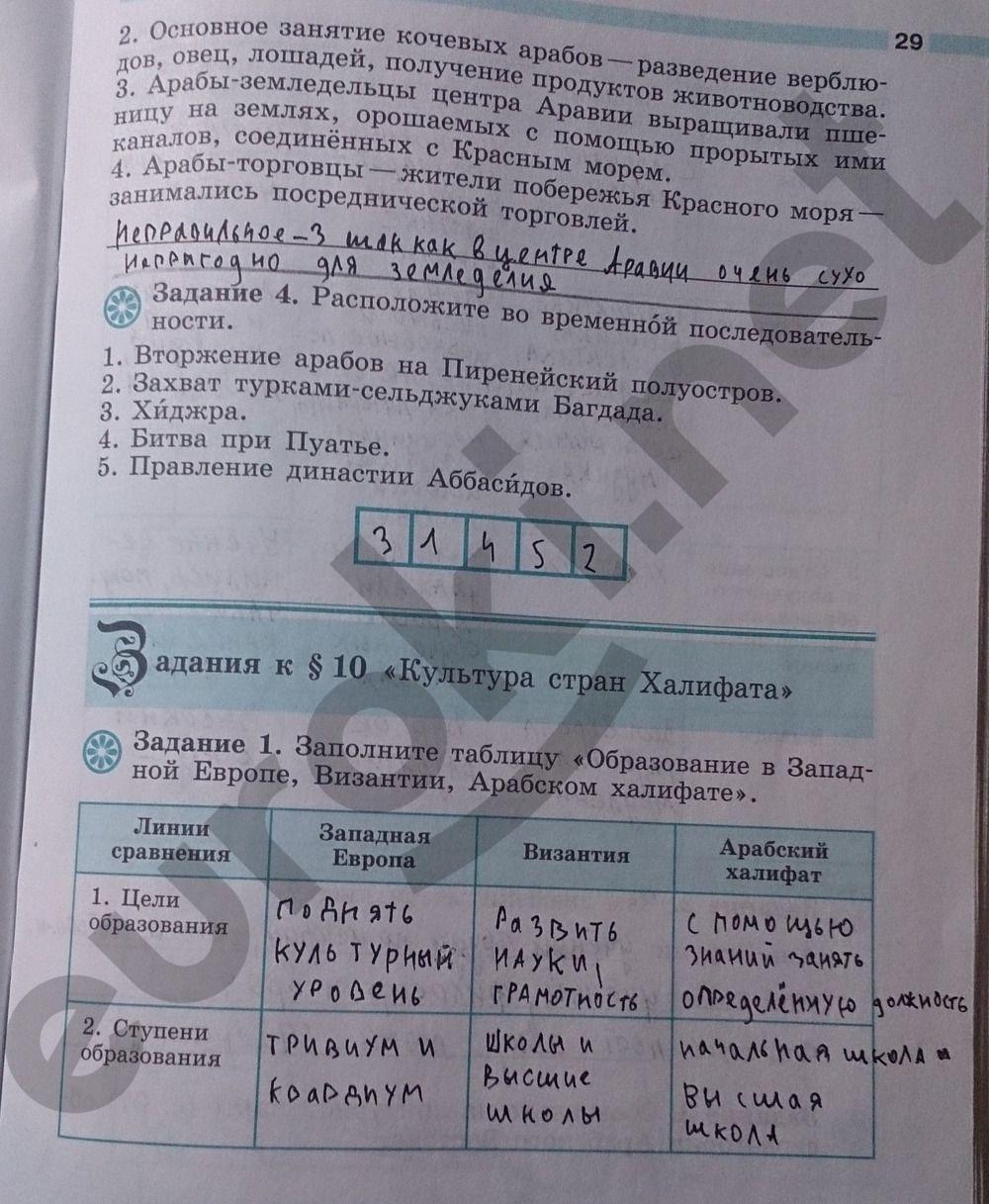Контрольная работа по русскому языку за 1 полугодие в форме гиа 8 класс разумовская