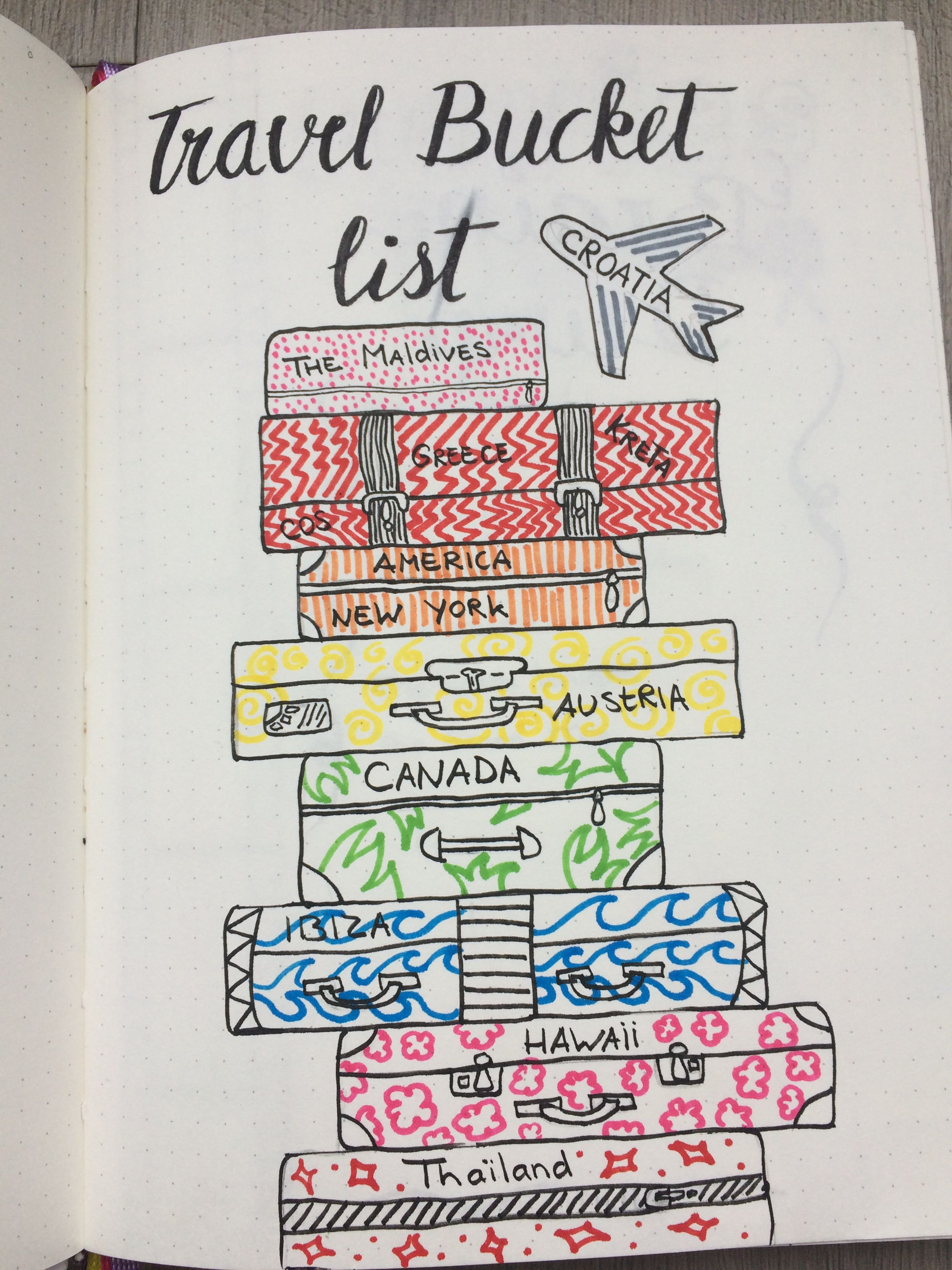 Bullet Journal Travel Bucket List Drawing Ideas Pinterest