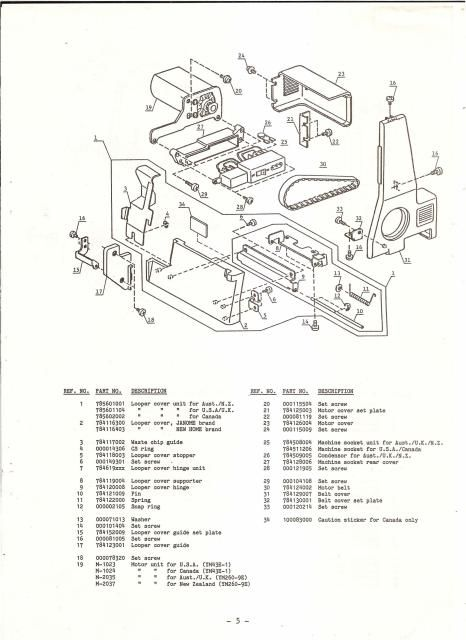 Sewing Machine Parts Sewing Machine Service Diagram - Data SET •