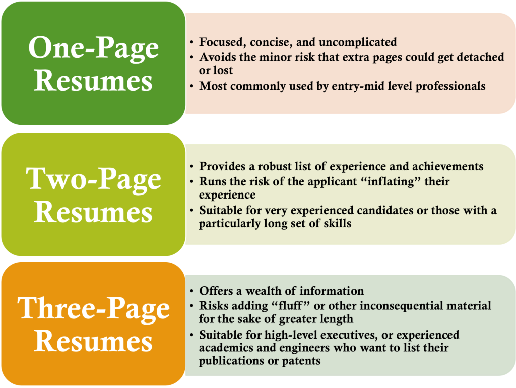Tips On Writing Resume 103 Resume Writing Tips And Checklist  Resume Genius  Resume