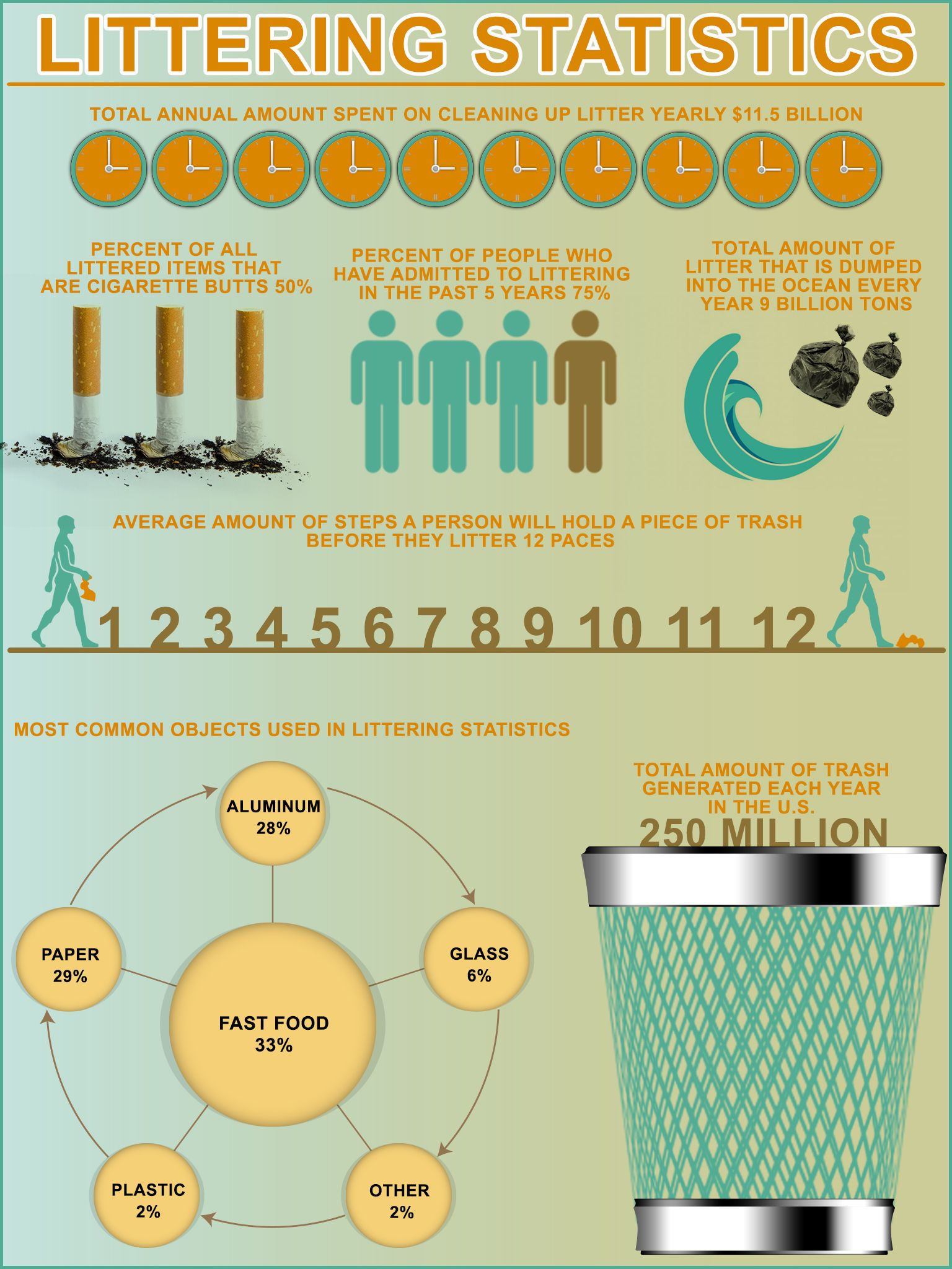 Littering Infographic Statistics Littering Is One Of My