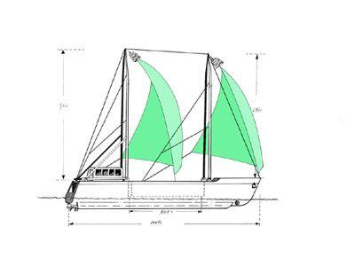 genoa sail