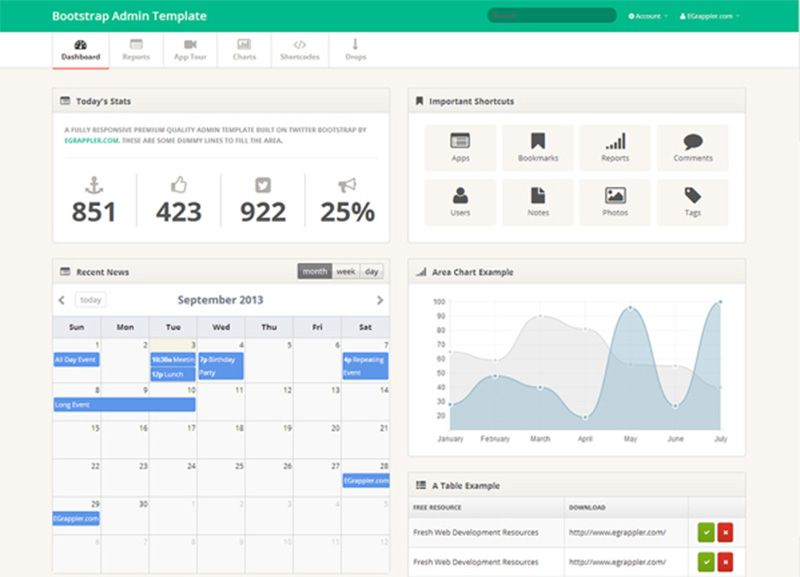 Free Bootstrap Admin Templates Blog Colorlabs Company Templates Free Dashboard Templates Web Panel