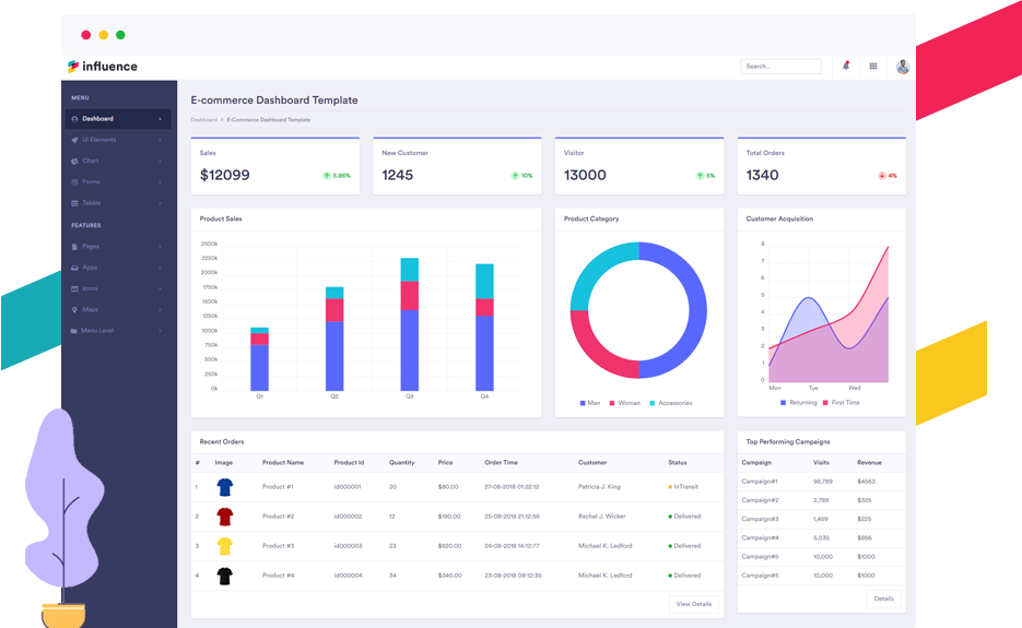 A Beautifully Thoughtfully Designed Highly Polished Dashboard Admin Template Dashboard Template Templates Profile App