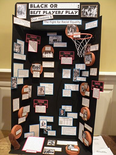 Research paper history basketball