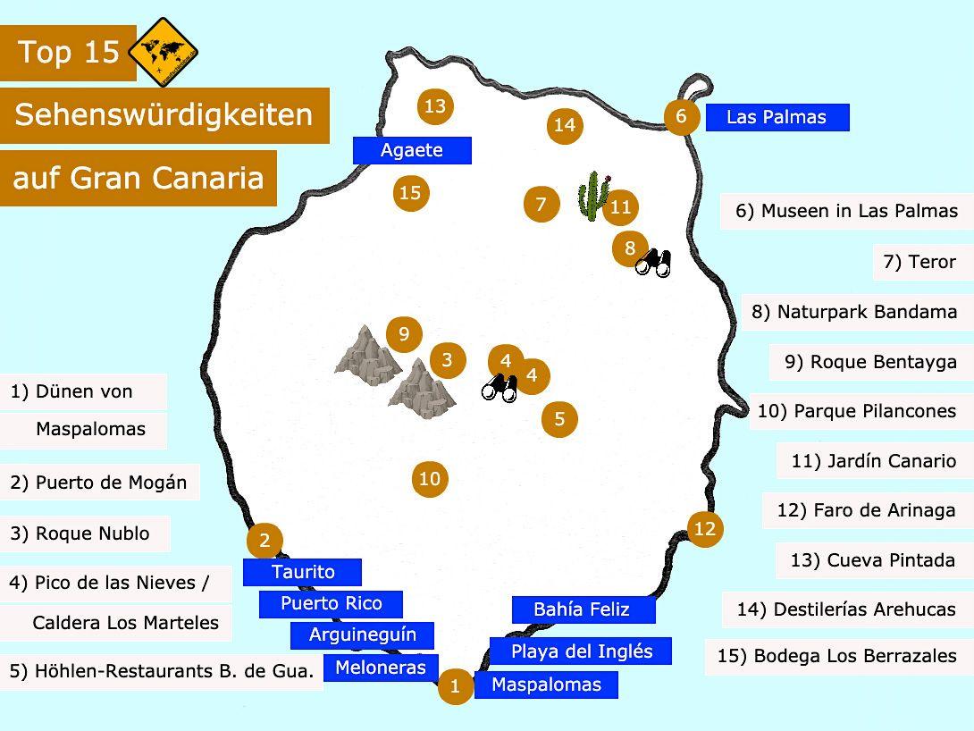 Gran Canaria Sehenswurdigkeiten Top 15 Inkl Karte Kanarische
