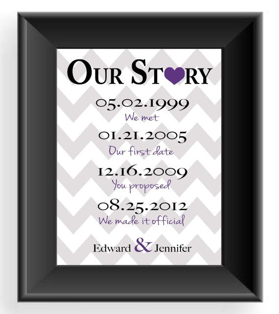 First Anniversary Gift - Gift for Husband-Wedding Gift for Couple- Important Dates - CHEVRON print -Personalized Couple's Gift- Other colors