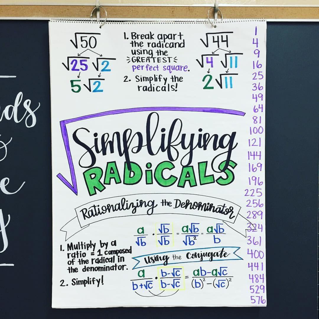 Algebra Simplifying Radical Expressions Anchor Chart I