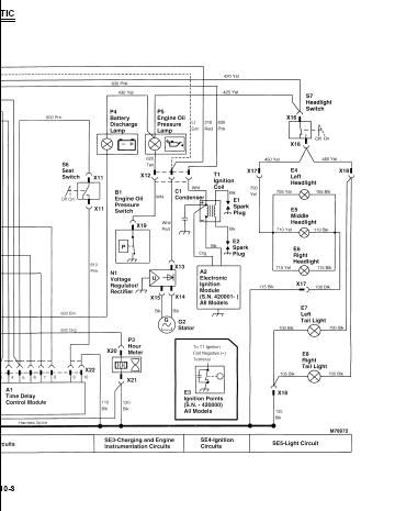 John Deere Wiring Diagram on Weekend Freedom Machines John Deere 318 Problem