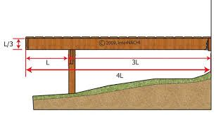 Image Result For Cantilever Deck Building A Deck Deck Framing Deck Construction