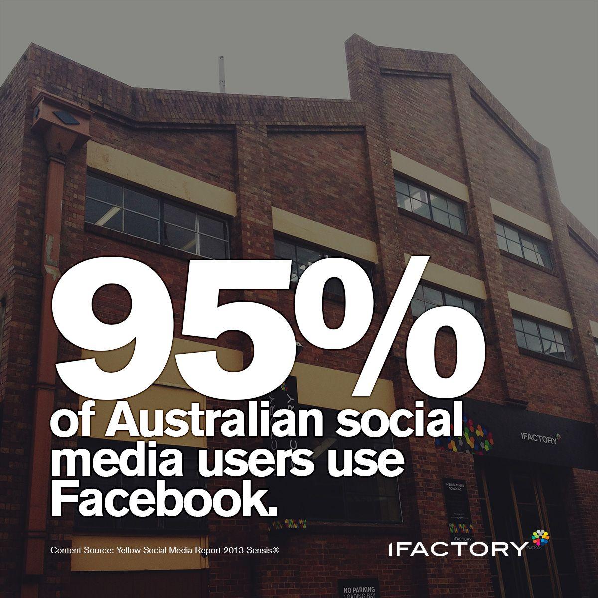 Social-networking-sites aus