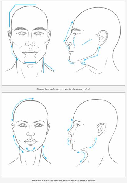Diferencias Entre Hombre Y Mujer En El Dibujo De Retrato Dibujos