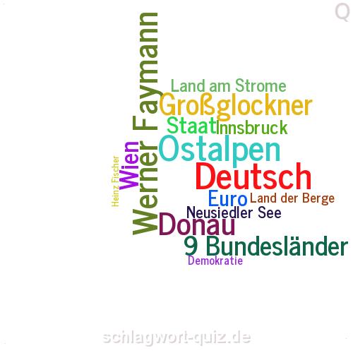 Welches Land suchen wir? Lösung: http://schlagwort-quiz.de/raetsel/197