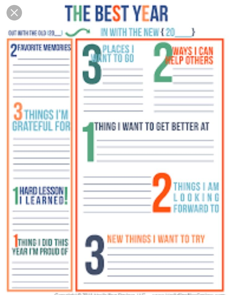 Image by Angie Bernotus on Good to Know Goals worksheet