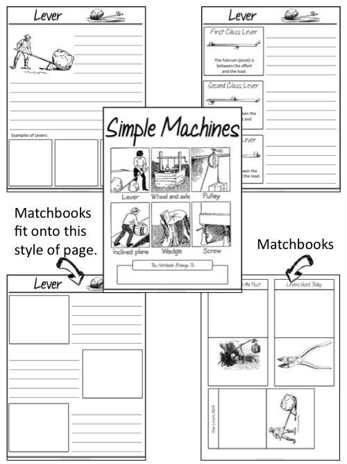 Free Simple Machines Notebooking Pages Matchbooks Simple Machines Teaching Science Simple Machines Unit Simple machines printable worksheets