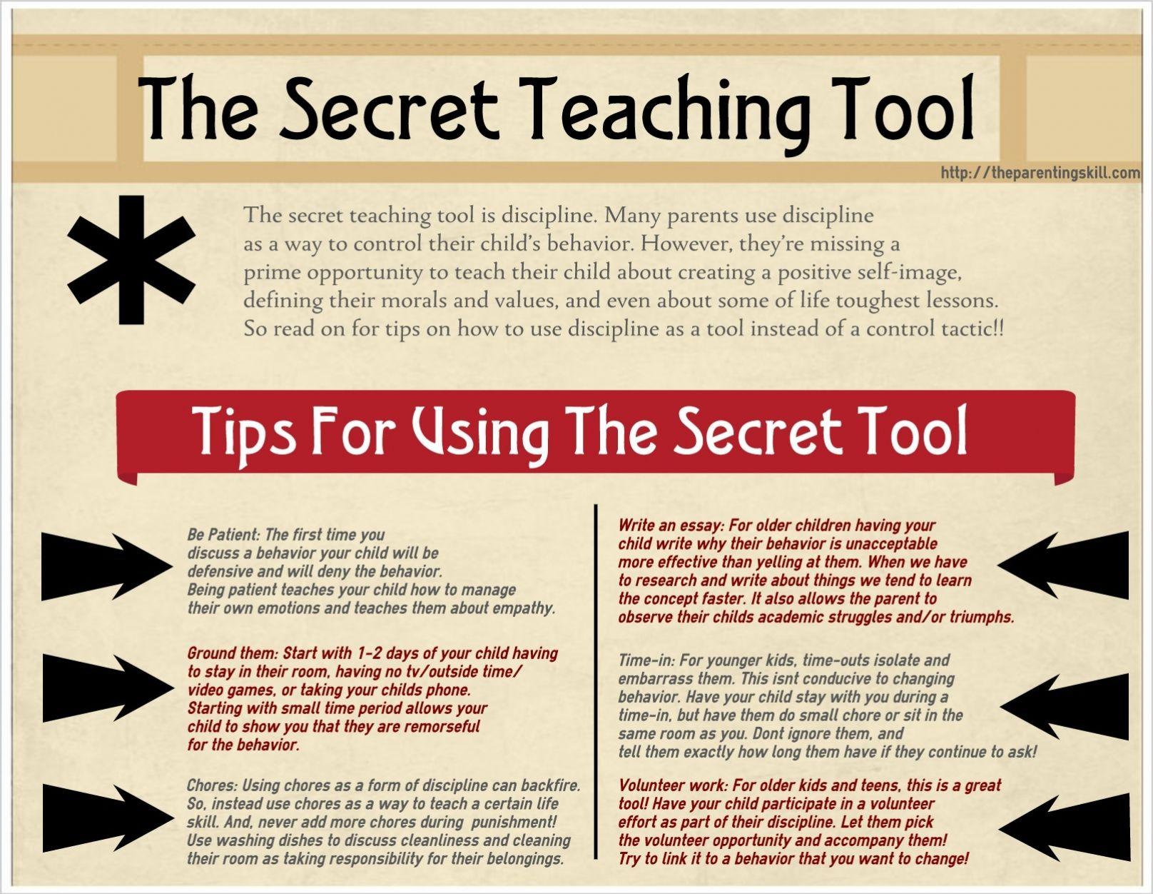 The Secret Teaching Tool