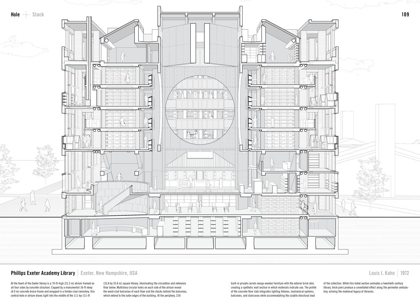 Gallery Of Studying The Manual Section Architectures Most Intriguing Drawing