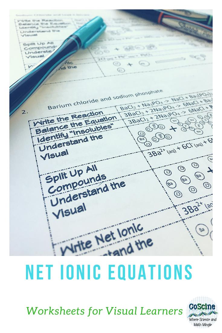 Net Ionic Equations Understanding it Visually Chemistry