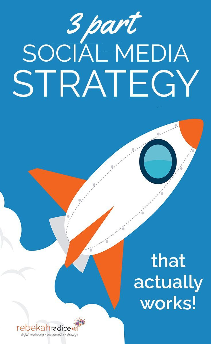 3-Part Social Media Strategy That Actually Works | Daily checklist ...
