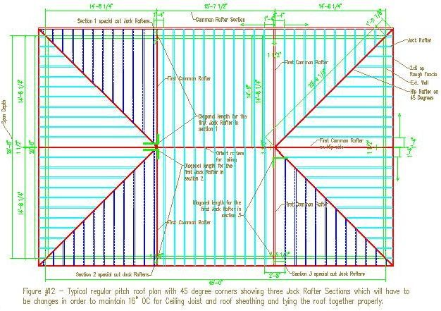 Roof Options For Home Addition Roof Slope Definitions And Roofing Roof Styles Roof Design