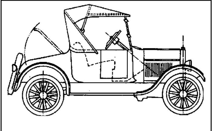 Ford Model T Coloring Page Ford Models American History