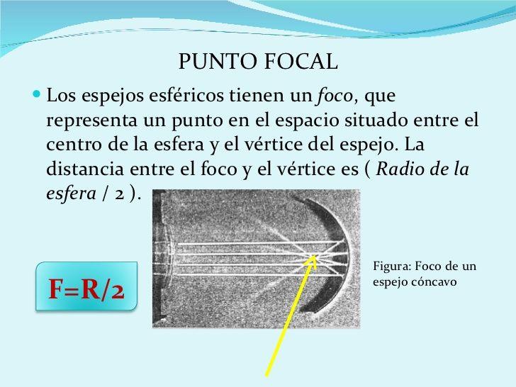 Optica Geometrica Espejos Esfericos Quimica Focos