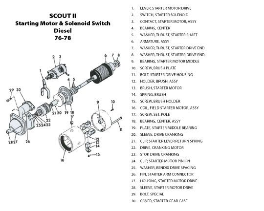starting-motor-and-solenoid-switch-76-78-diesel-with-part-names.jpg  (540×432)   International scout ii, Diesel, Starter motorPinterest