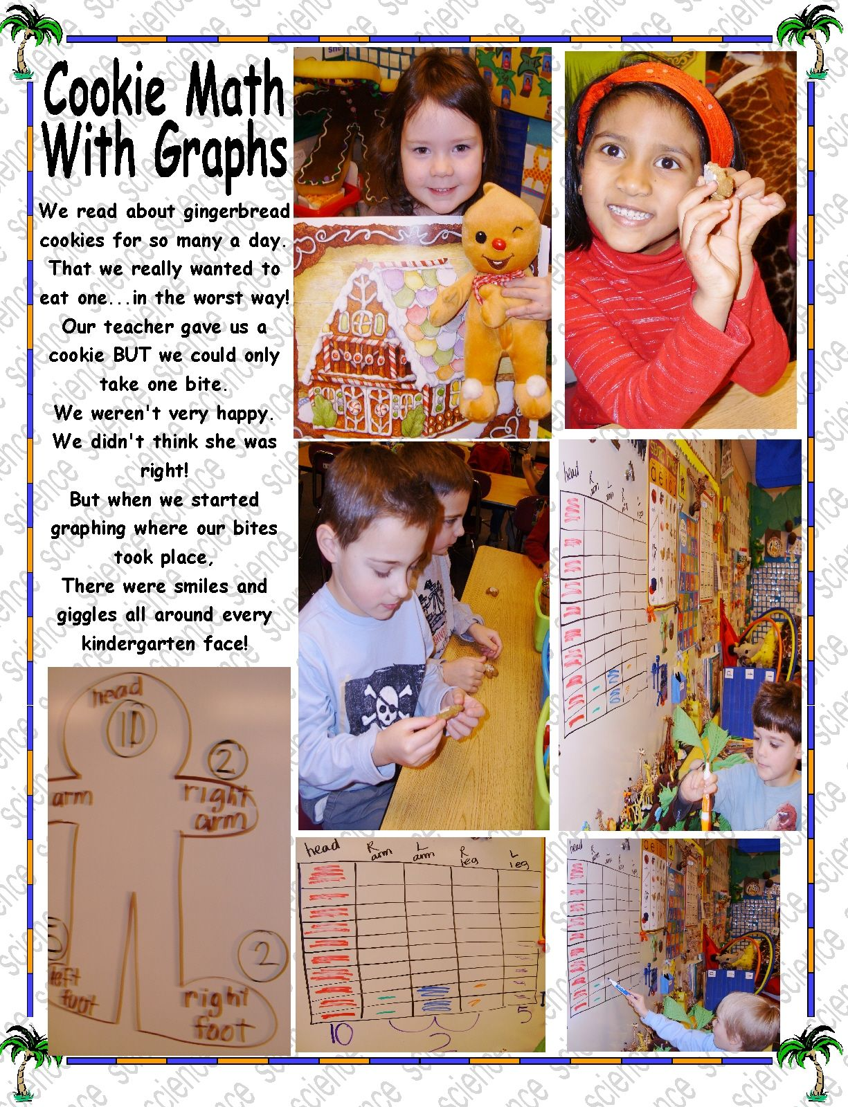 Gingerbread Man Graphing