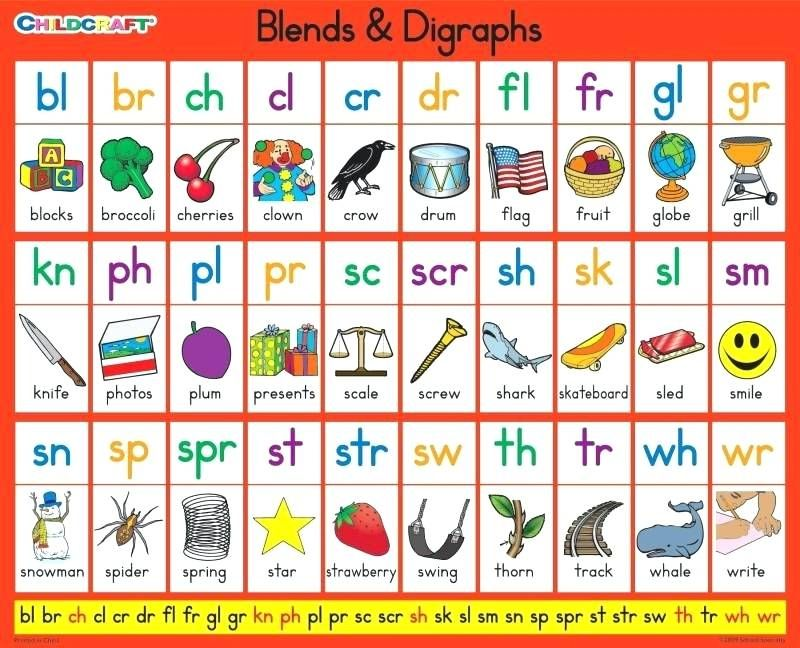 Image result for digraph chart pdf | ESL- Adult | Phonics