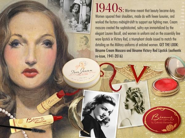 Besame Decades of Fragrance 1940