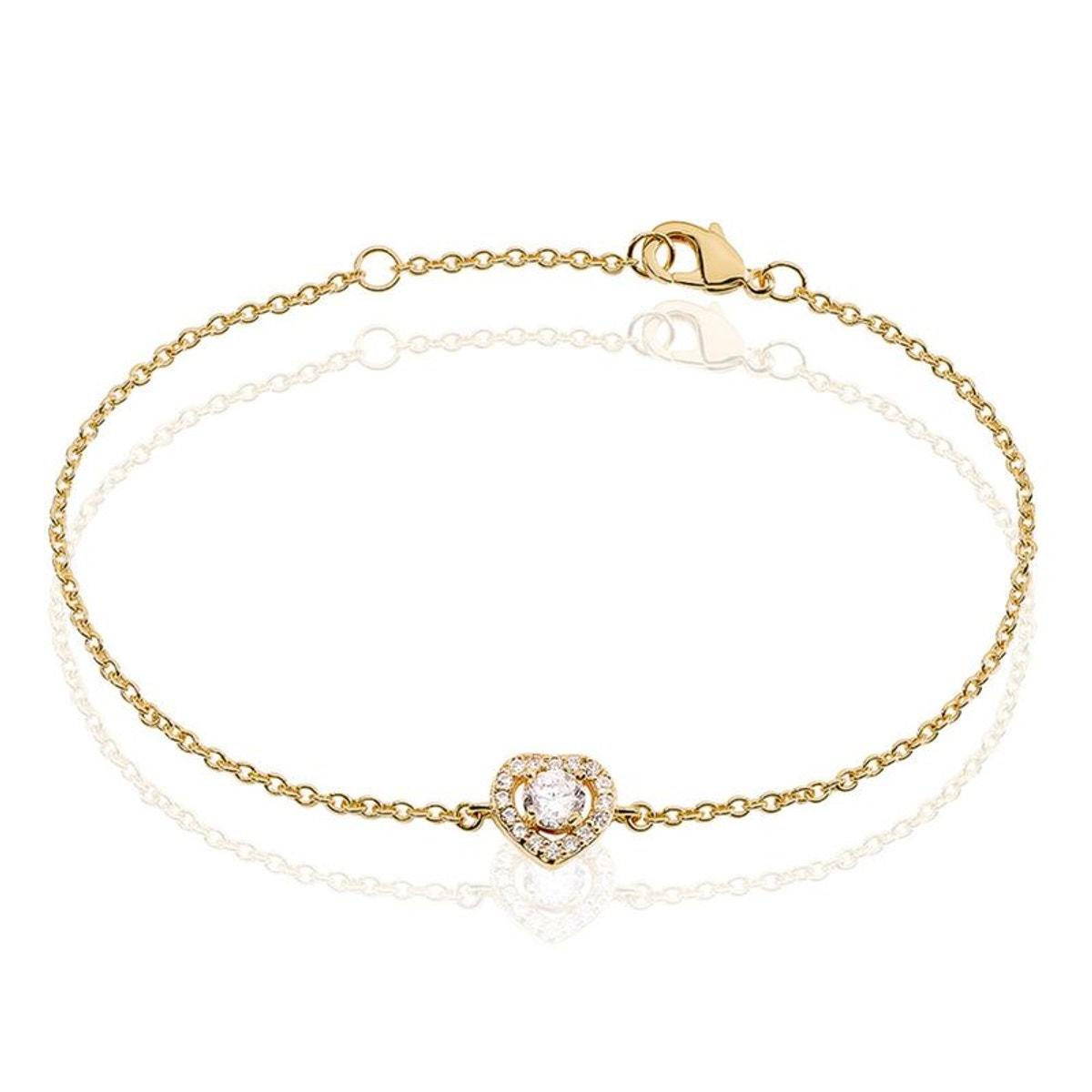 bijoux pandora histoire d'or