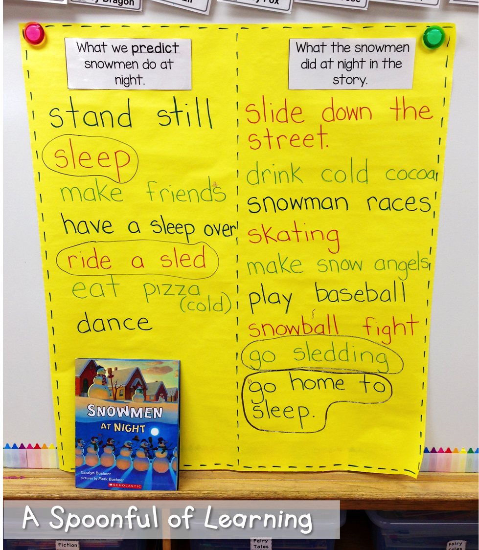 Snowmen at Night Lesson Plans & Activities Package, First Grade (CCSS)