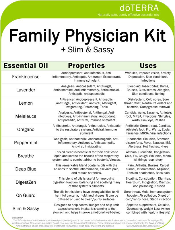 doTERRA Family Physician Kit - all the oils, their properties, and