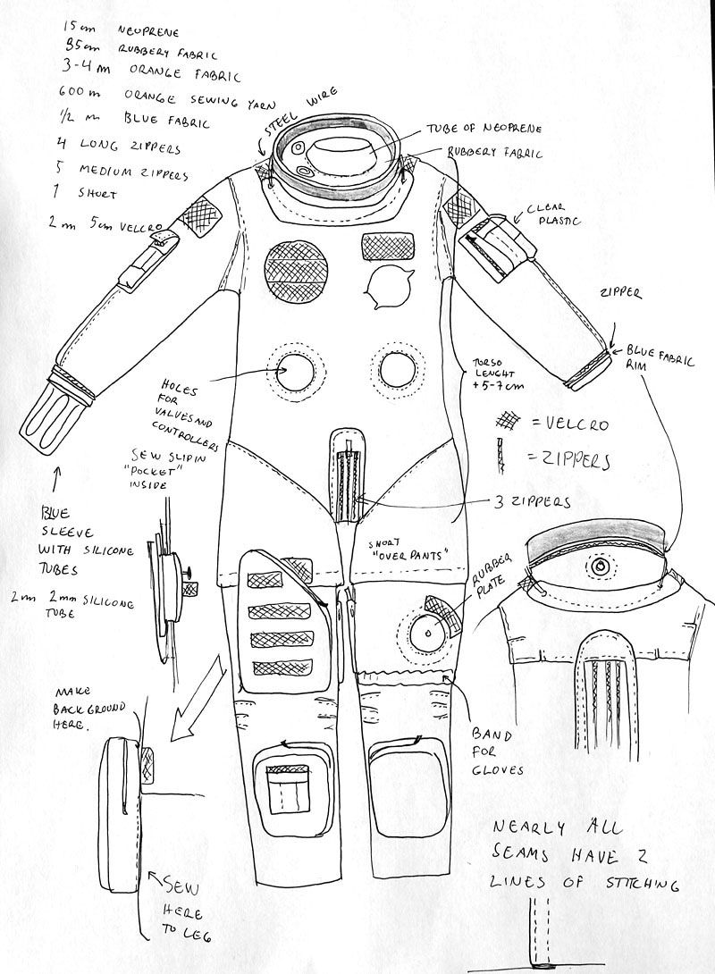 Main parts of a space suit page 4 pics about space for Space suit fabric
