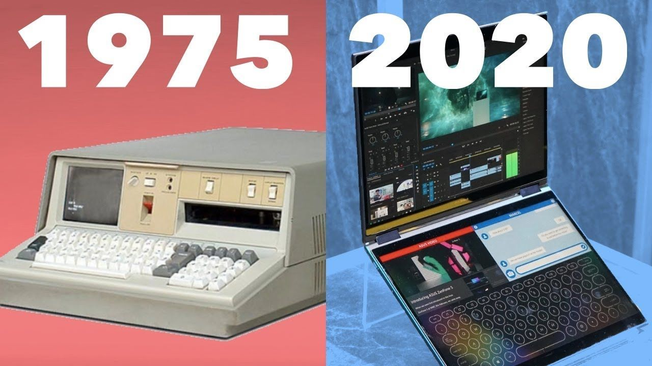 Evolution of Laptops (Portable Computers) 1975 2020