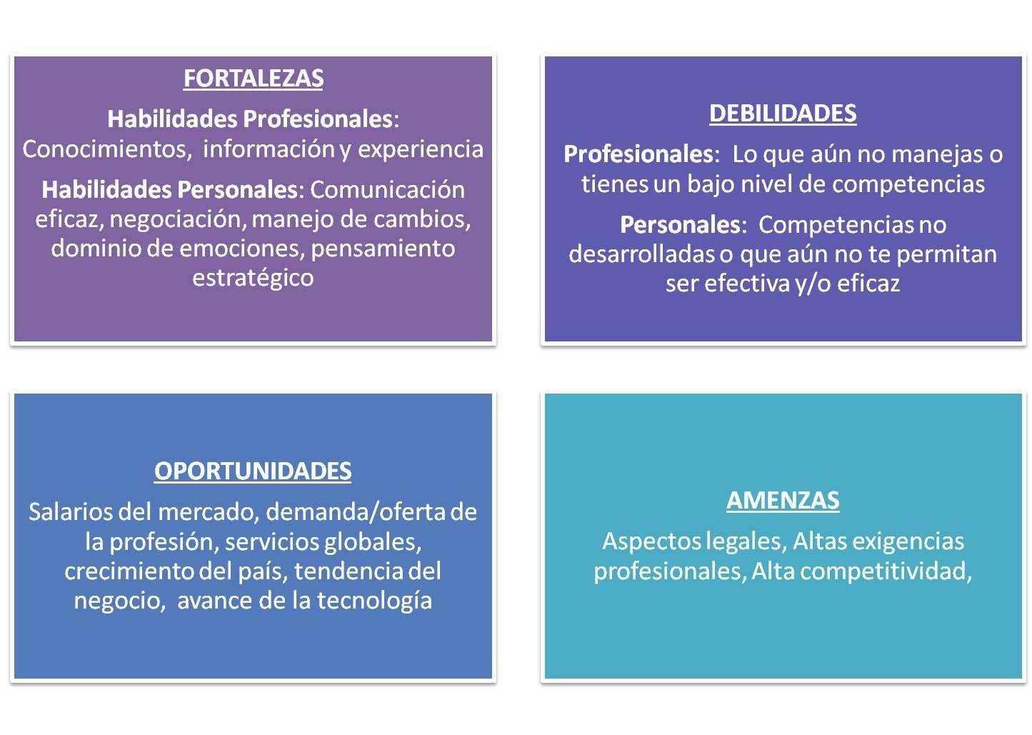 Increíble Trabajador Reanudar Habilidades Imágenes - Ejemplo De ...