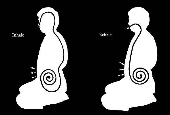 Pin On Spiritual Energy