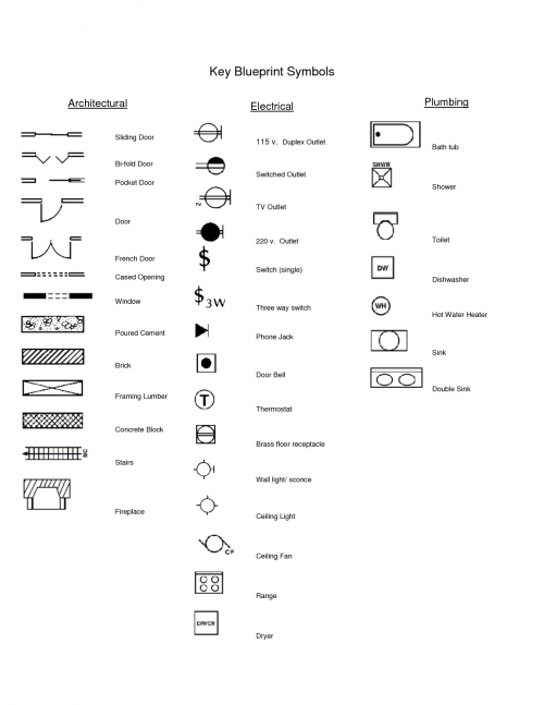 Blueprint Symbols:A blueprint is a reproduction of a