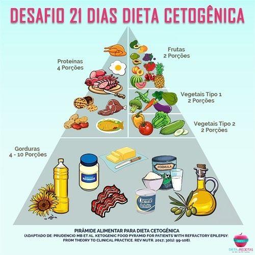 Panqueca Americana Doce Receita Dieta Cetogenica Dieta
