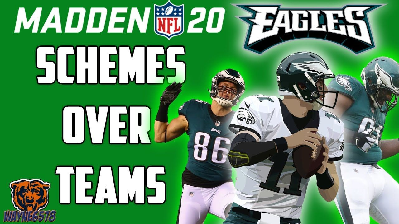 Pin On Wayne6578 S Most Recent Madden Nfl 20 Tips And Tricks