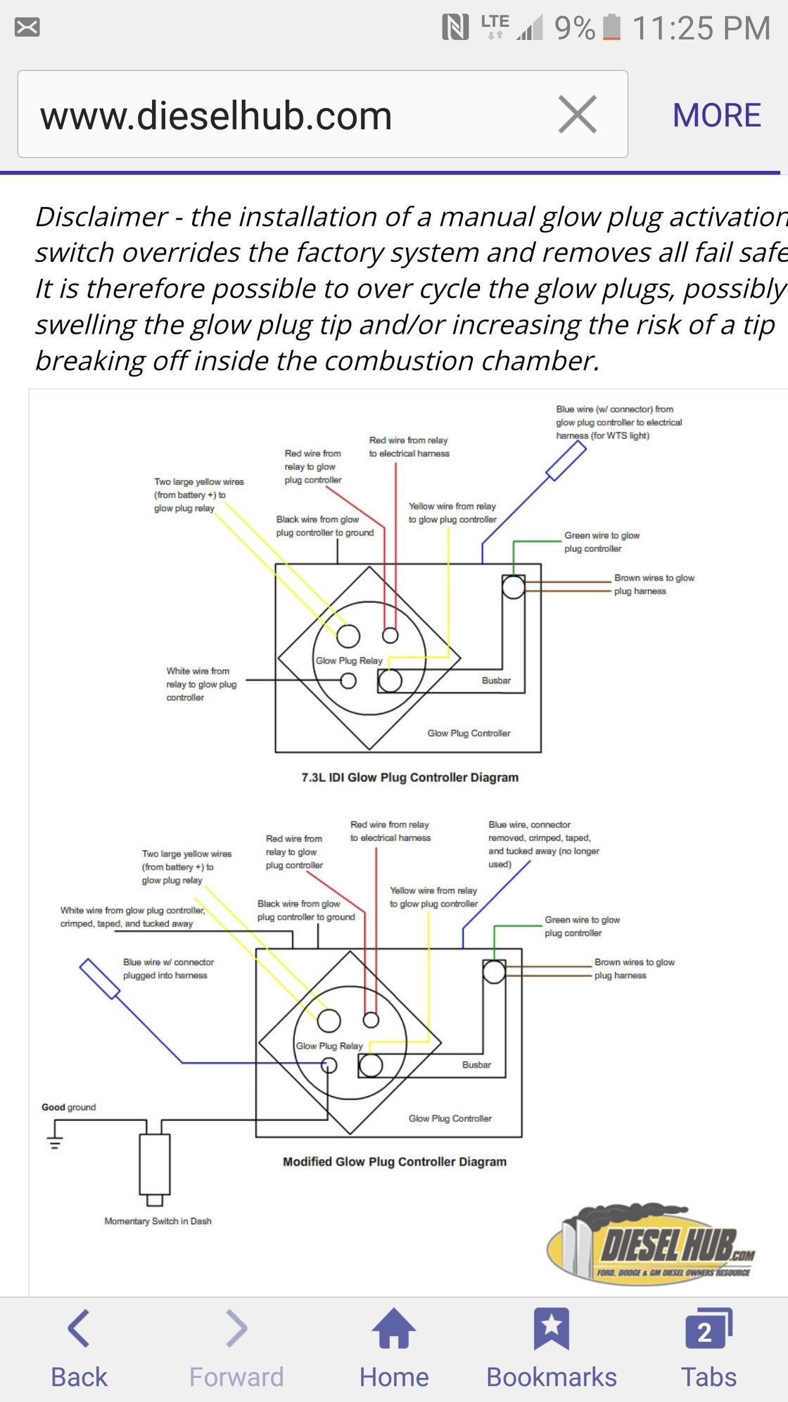 7 3 Glow Plug Relay Wiring Diagram - Collection