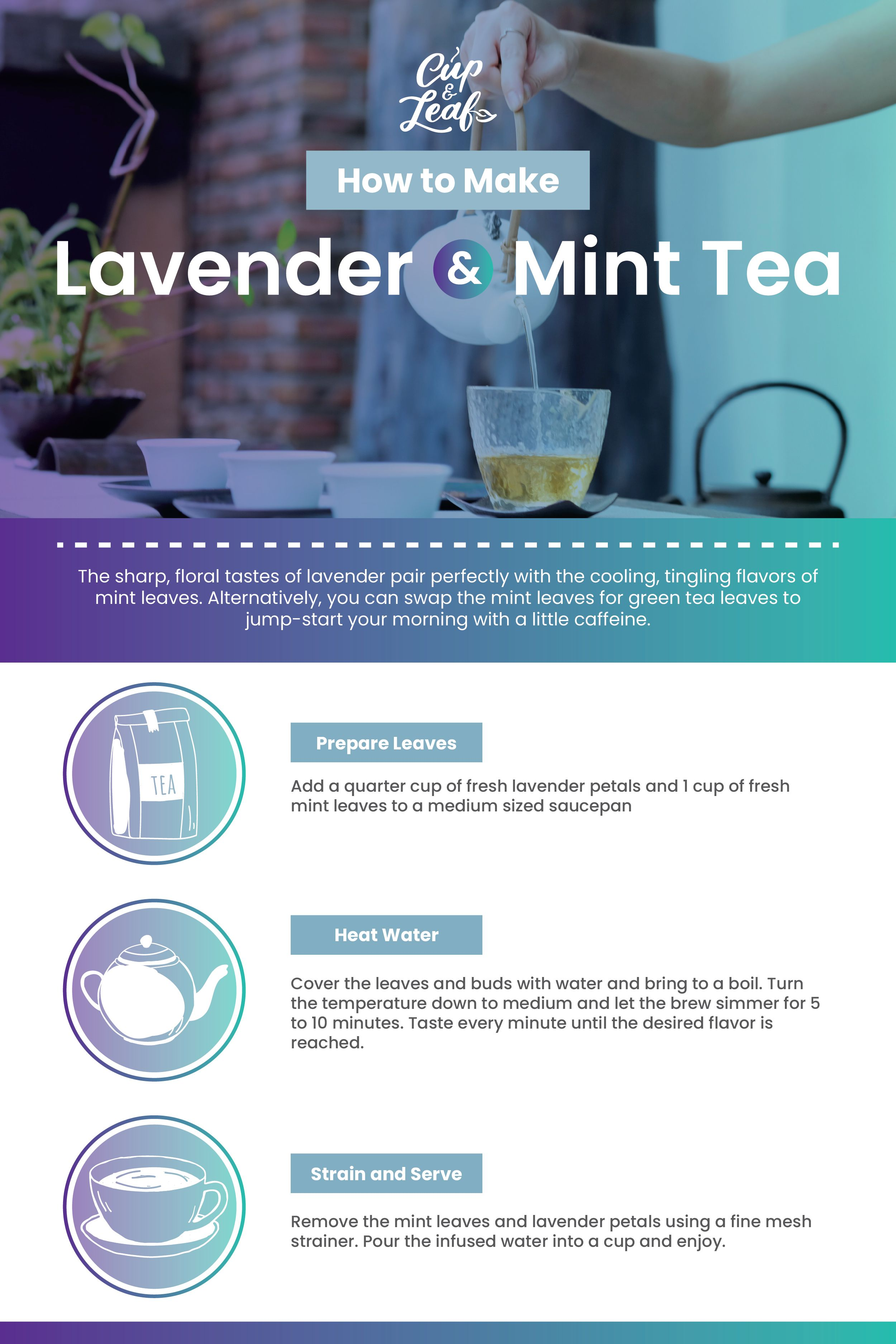 Pin On All About Tea