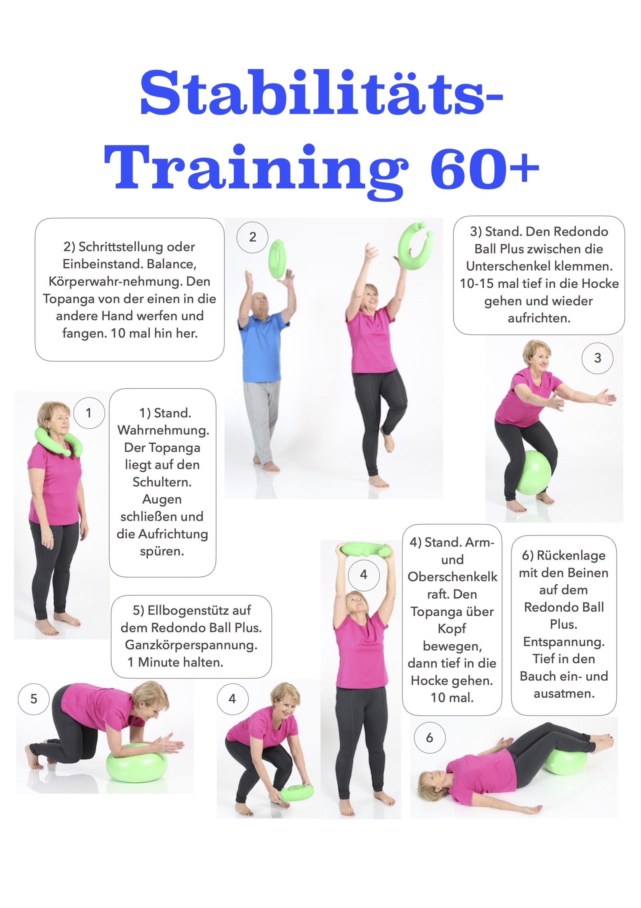 Trainings Charts