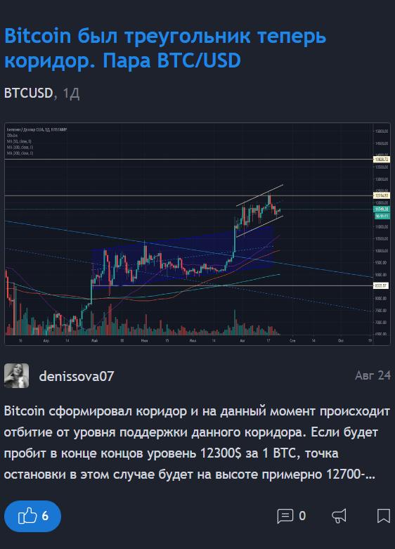 btc trend analysis