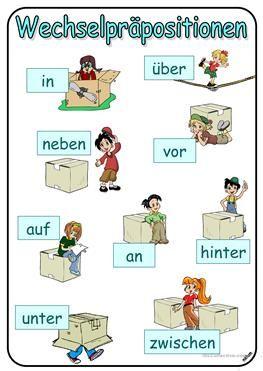 Wechselpräpositionen _ Lernposter mit Kindern | DaZ | Pinterest ...