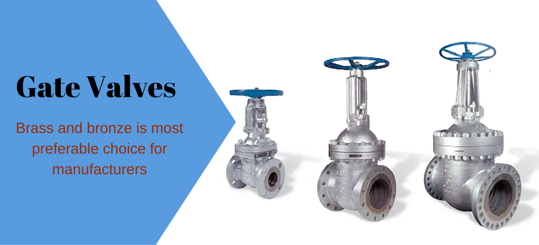 Purpose for reputation of gate valves in current